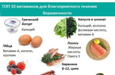 10 витаминов при беременности