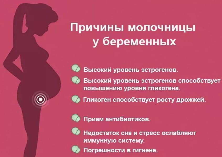 Причины молочницы при беременности