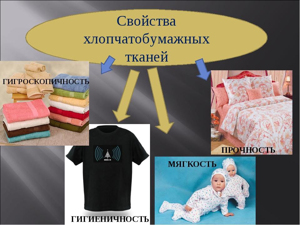 Прочность ткани