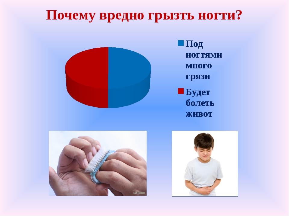 Нельзя грызть ногти