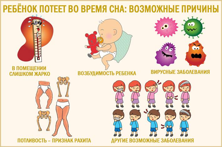 Причины потливости ребенка