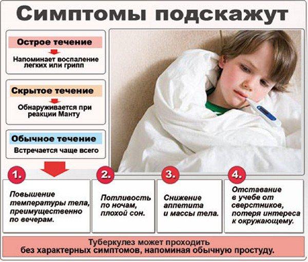 Симптомы потоотделения у ребенка